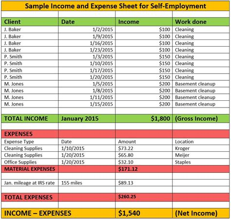 Self Employed Business Expense For Mba How by Help How Do I Report Self Employment Income For Medicaid