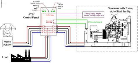 ats panel for generator wiring diagram 38 wiring diagram
