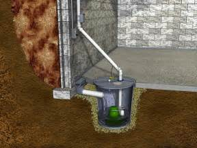 Clawfoot Tub Faucet Repair What You Need To Know Before Buying A Sump Pump Bob Vila