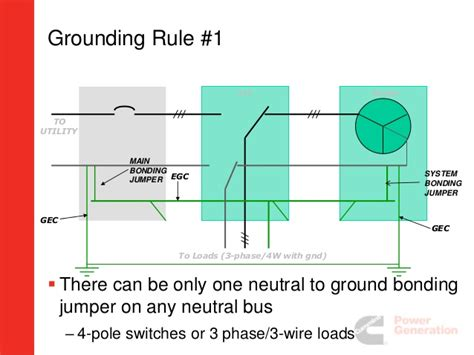 stunning 2 pole 3 wire grounding diagram gallery