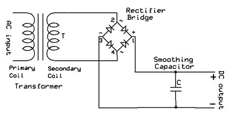 power adapter wiring diagram power inverter diagram