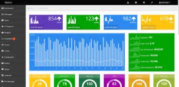 top 22 free responsive html5 admin amp dashboard templates