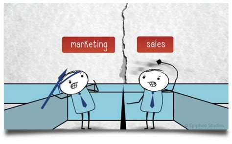 marketing or sales which comes