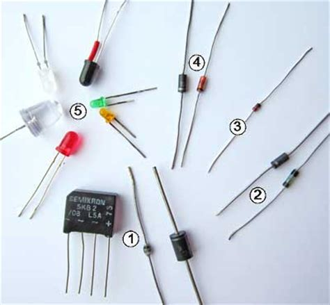 types of diodes in introduction to diodes