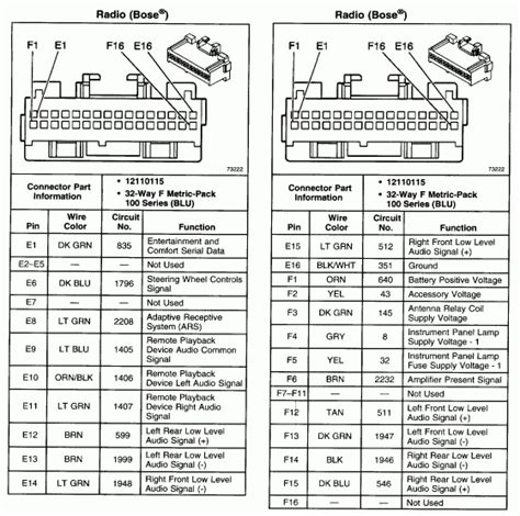 2002 buick lesabre radio wiring diagram wiring diagram