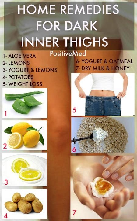 what causes inner thighs and underarms and how to