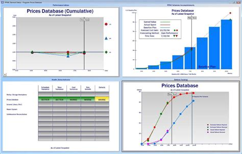 estimating software projects galorath inc galorath inc