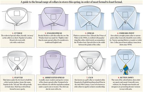 shirt pattern guide guide to men s shirt collars which styles go with which