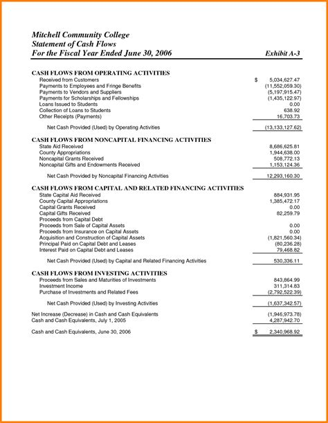 format of cash flow statement under direct method collection of solutions 5 cash flow statement template