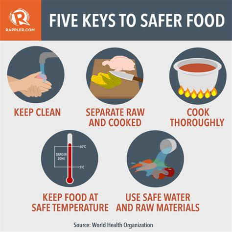 what to keep preventing food contamination 5 ways to ensure food safety