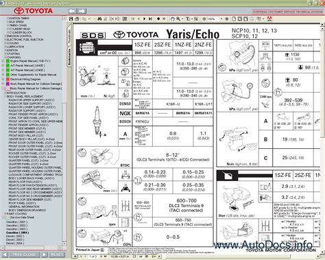 auto manual repair 2000 toyota echo engine control toyota yaris echo 1999 2005 service manual repair manual order download