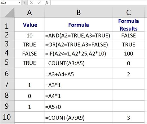 Boolean Value Definition and Use in Excel C- Boolean Function Examples