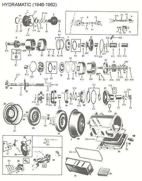 turbo 350 diagram gm turbo 350 transmission cooling lines diagram html