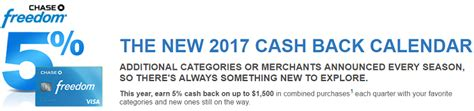 Discover Cashback Calendar Freedom Credit Card Cashback Calendar 4th Quarter