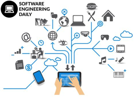 best software engineering anders wallgren talks iot with software engineering daily