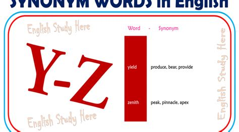 synonyms for ielts list archives synonyms with y z archives study here