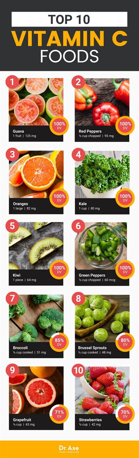 vitamin e vegetables list in tamil vitamin e fruits list in tamil is strawberry a fruit