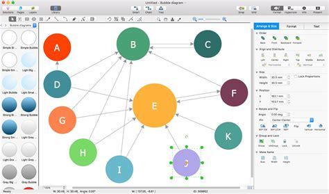 design visio online create visio a bubble diagram conceptdraw helpdesk