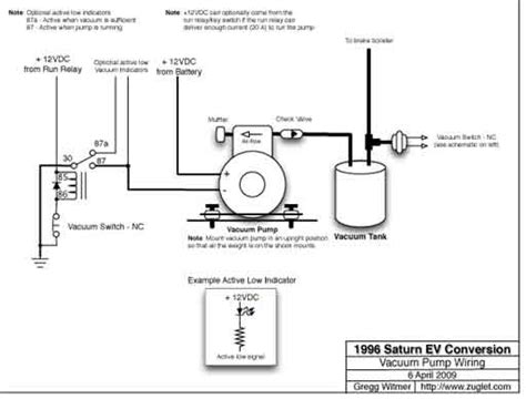 vacuum system schematic pictures to pin on