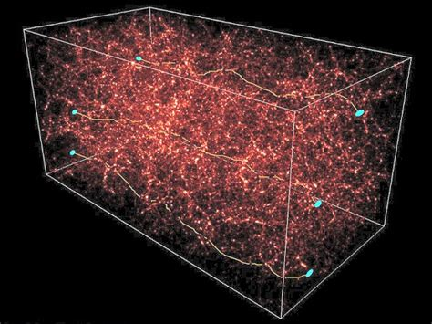 distribution of matter in the universe clusters of galaxies