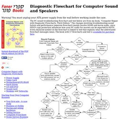 computer repair with diagnostic flowcharts pc troubleshooting k codnet pearltrees