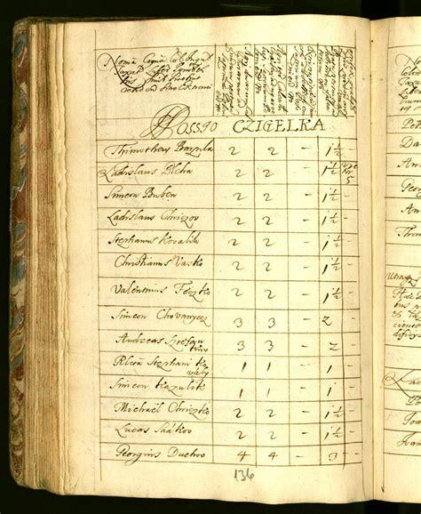 Birth Census Records Genealogy Tourist Guide Slovakia Kosice Bratislava