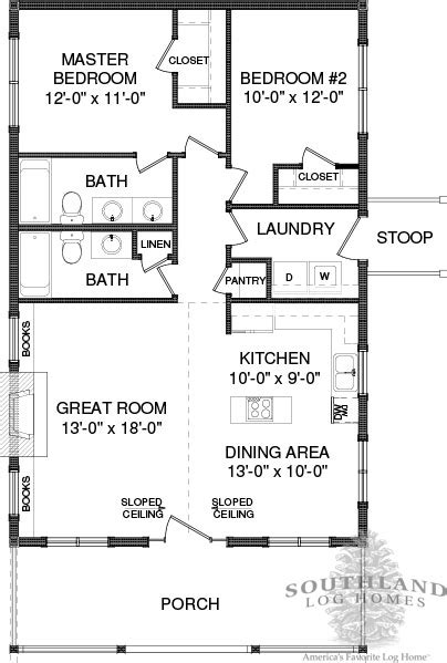 bungalow plans information southland log homes bungalow 2 plans information southland log homes