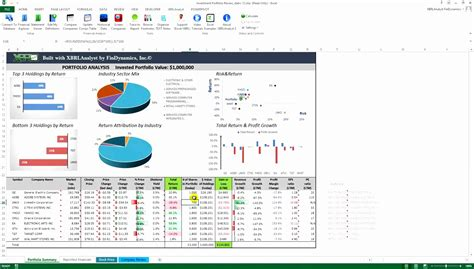 sensitivity analysis excel template exceltemplates