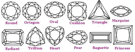 types of crop cuts cuts of gem stones jewelry informational pinterest