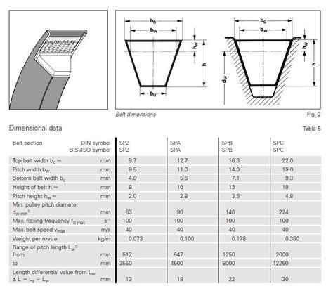 c section pulley dimensions industrial rubber v belt buy v belt belt rubber belt