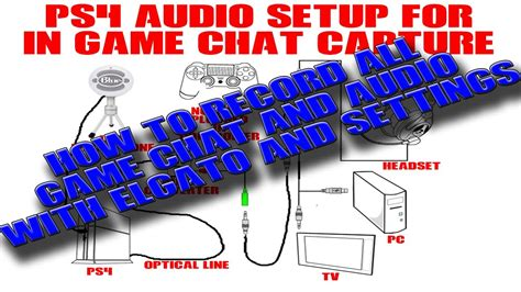 How To Remove Yourself From Records How To Record All Chat And Audio On Ps4 With Elgato