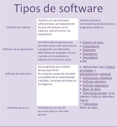 consultas online sobre anses y su autopista de servicios tipos de software weareonline s blog