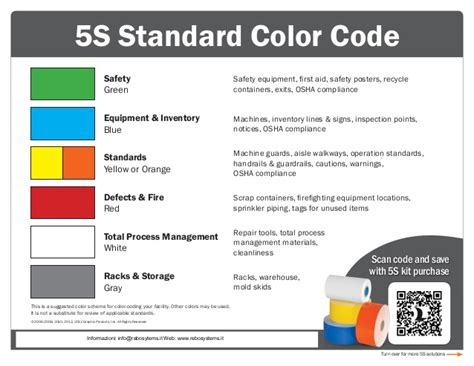 5s color code 5s standard color code car interior design