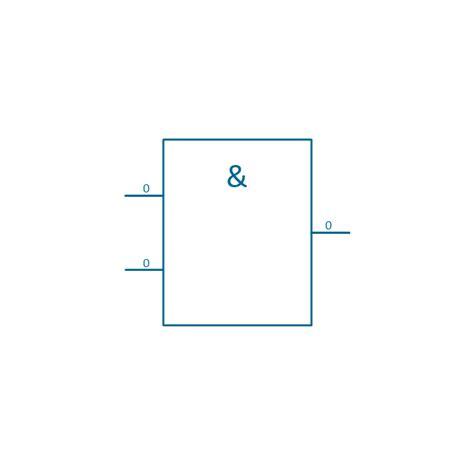 logic gate drawing software design elements logic gate diagram electrical diagram