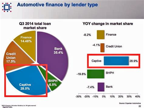 toyota credit canada login this financial will juice the auto market as