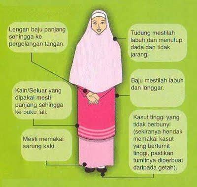 muslimah dan tudung labuh kerana dia