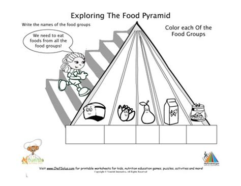 Food Pyramid Worksheets by Printable Color The Food Pyramid And Name The Food