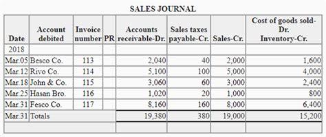 general ledger accountancy
