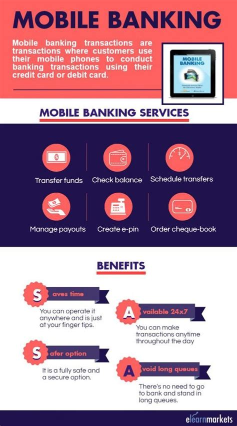 mobile banking services how to do mobile banking