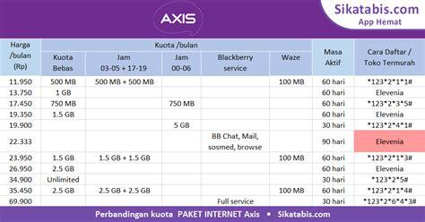 bandingkan paket nelpon termurah 2017 cara daftar paket internet axis murah cara daftar 2017 sikatabis com