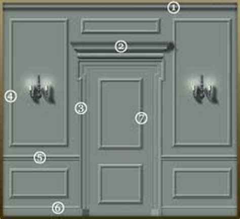 Georgian Interior Doors Doors On Pinterest Georgian Interiors Panelling And Antique Pewter