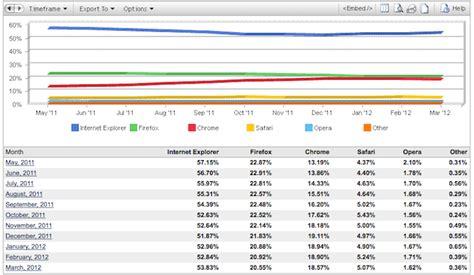 logiciel de bureau gestionnaire de bureau windows