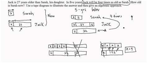 diagram math lesson diagram math lesson images how to guide and refrence