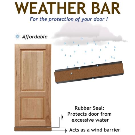 Exterior Door Weather Bar Weather Bar Acht Quote