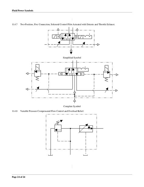 wiring diagram solenoid symbol wiring diagram with
