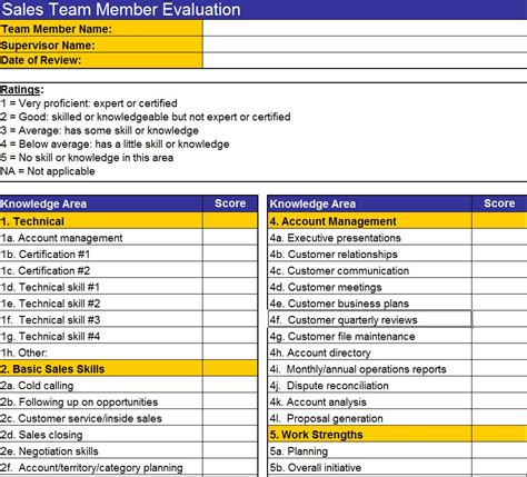 sle of a checklist template sales team member checklist