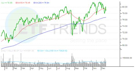 pattern jury instructions causation cause for concern with consumer etfs etf trends