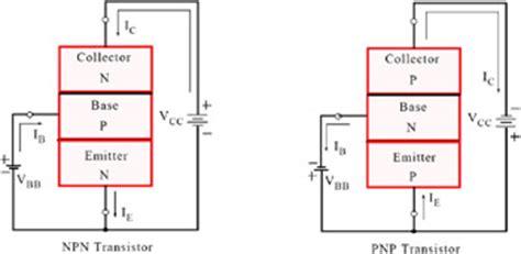 transistor npn và pnp 3 2 npn transistor operation engineering360