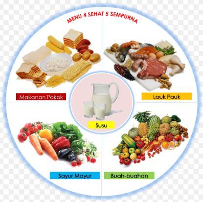 pengertian makanan  sehat  sempurna  contohnya