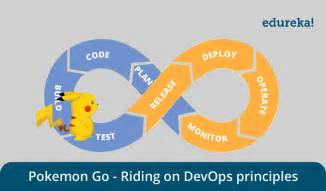 top devops questions you must prepare for in